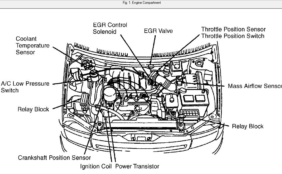 Diagram 1996 Nissan Quest Egr Wiring Diagram Full Version Hd Quality Wiring Diagram Wikidiagrams Argiso It