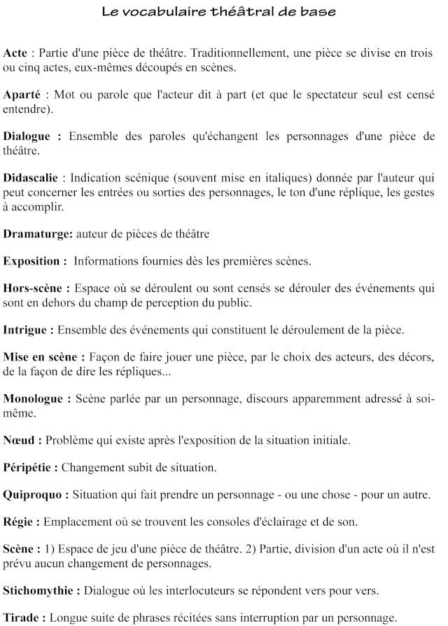 Teatr - słownictwo 3 - Francuski przy kawie