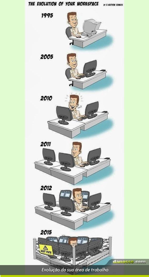 Evolução das áreas de trabalho!
