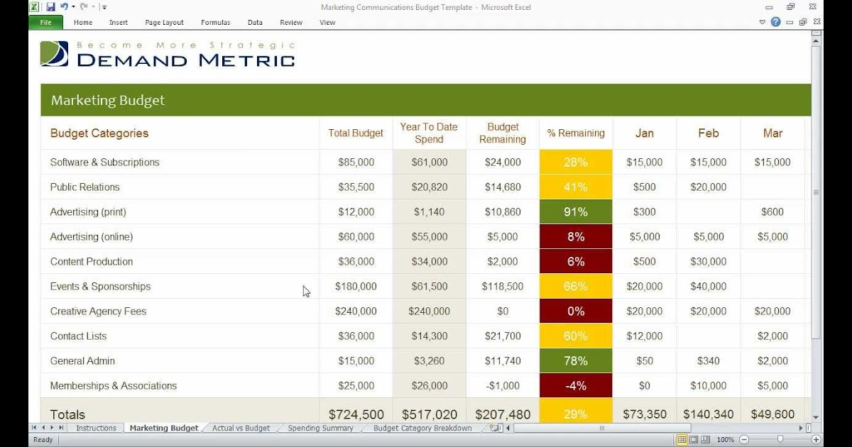Free Business Plan Budget Template Excel - klauuuudia