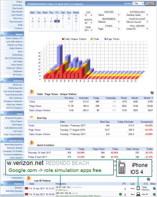 AddFreeStats analytics