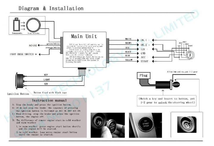Wiring Diagram  35 Push Button Diagram