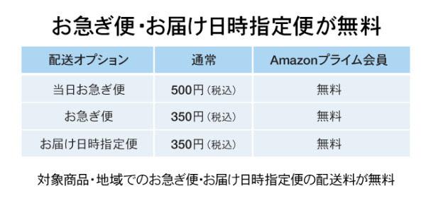 http://www.amazon.co.jp/gp/prime
