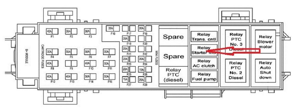 Wiring Diagram  11 Jeep Wrangler Fuse Box Diagram