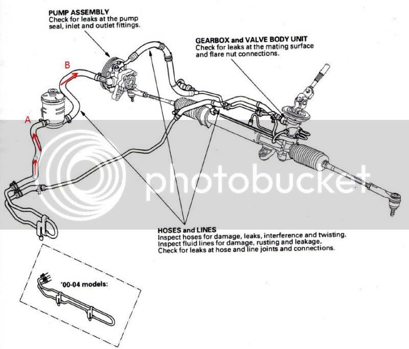 2002 Hyundai Sonata Power Steering Hose Diagram