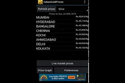 Gold Rate In Hyd Today