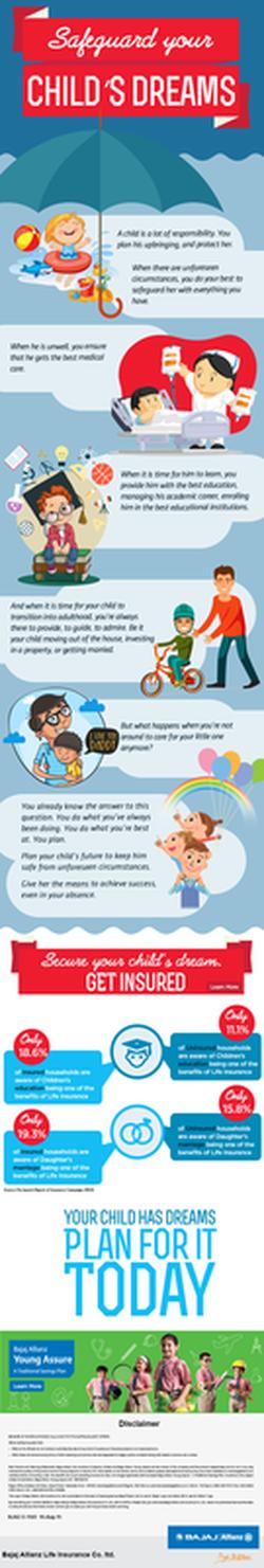 Life-insurance-best-child-plan - Child Plans