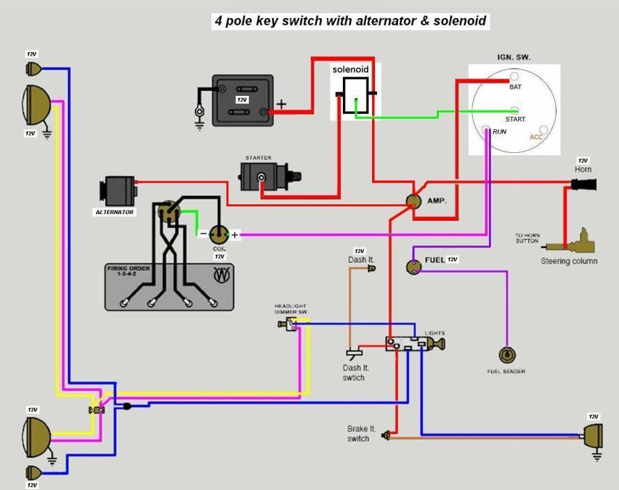 1955 Willys Cj5 Wiring Diagram Home Telephone Jack Wire Diagram Yjm308 Yenpancane Jeanjaures37 Fr