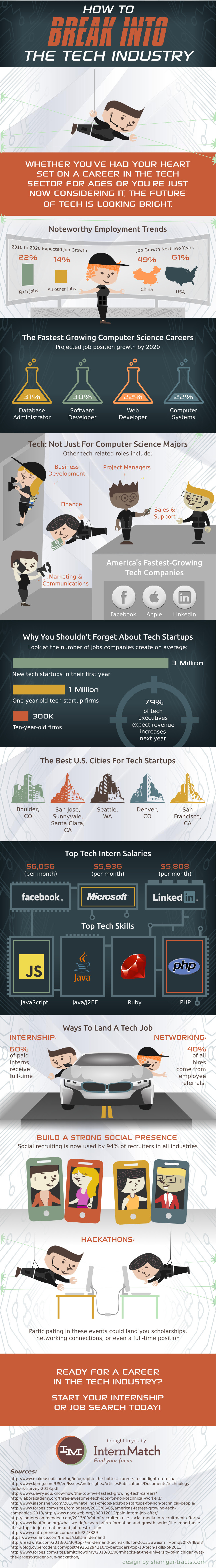 How to Break into the Tech Industry - infographic
