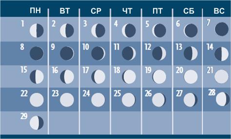 Фазы Луны в феврале 2016 года