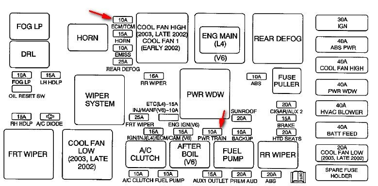 2006 Saturn Ion 2 Fuse Box - Cars Wiring Diagram