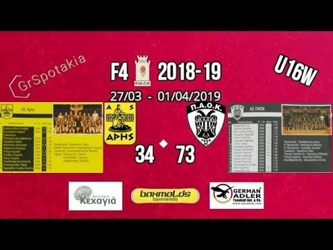 Στιγμιότυπα από τον αγώνα κορασίδων Άρης-ΠΑΟΚ 34-73