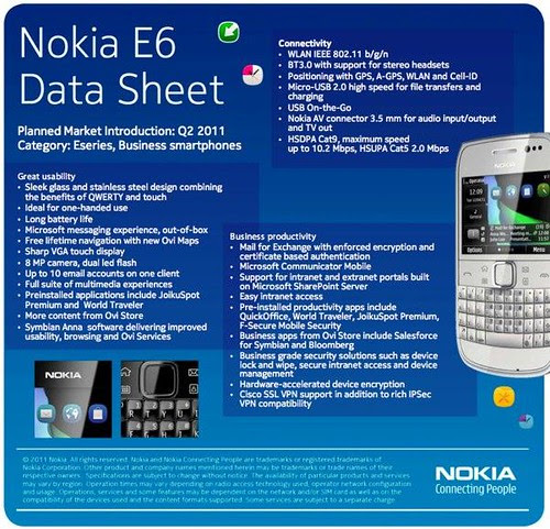Nokia E6 Data Sheet 1