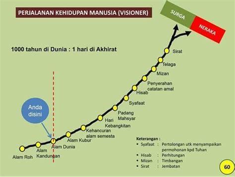 artikel motivasi islam cerita motivasi renungan harian