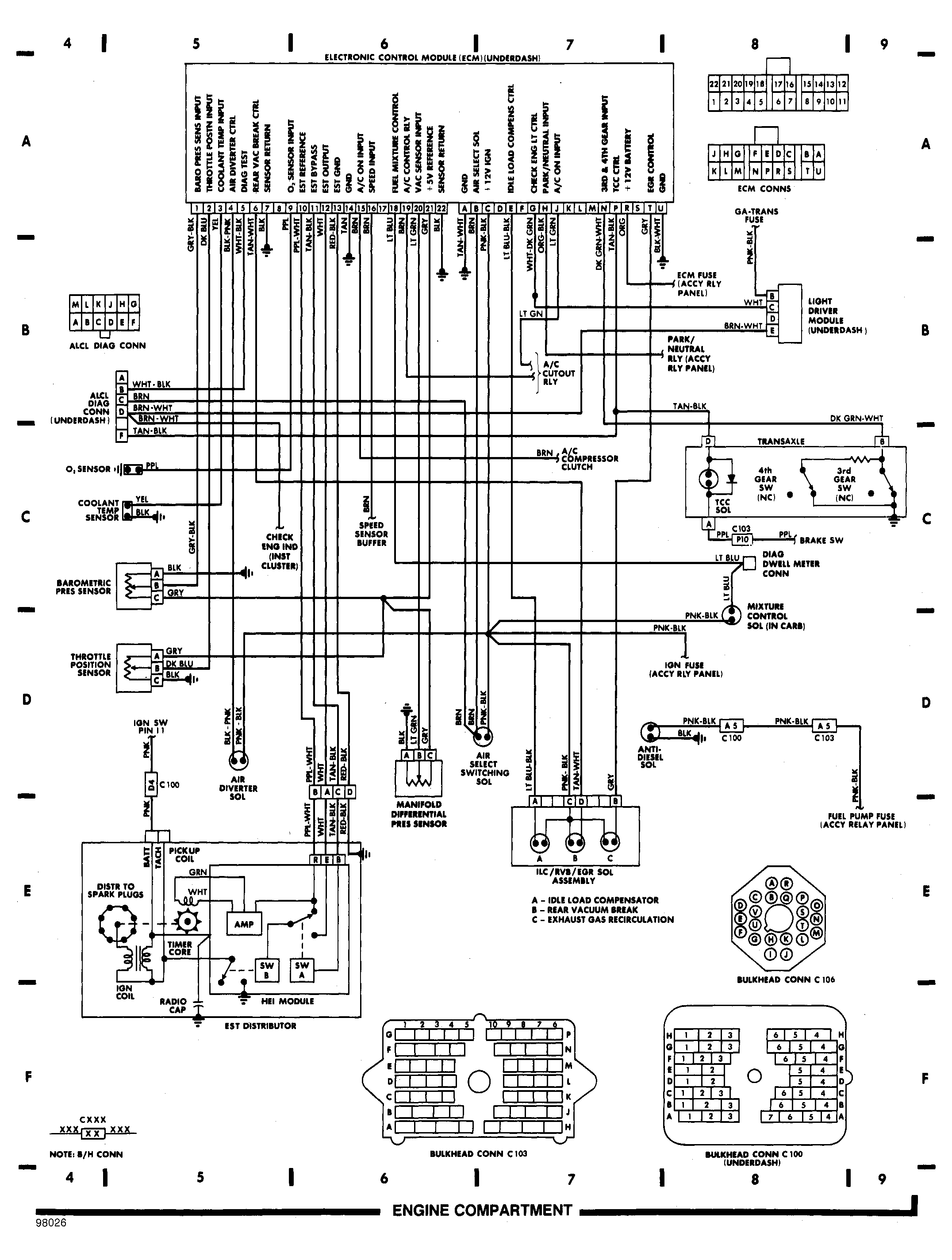 [ZHKZ_3066]  DIAGRAM] 1988 Cadillac Brougham Fuse Box Diagram FULL Version HD Quality Box  Diagram - WIRINGCONNECTORS.LEXANESIRAC.FR | Fuse Box 1988 Cadillac Brougham |  | wiringconnectors.lexanesirac.fr