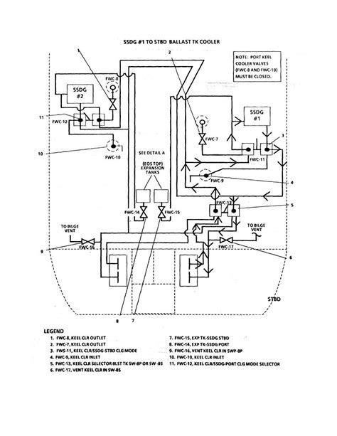 Water Cooling: Fresh Water Cooling System Marine Diesel Engine