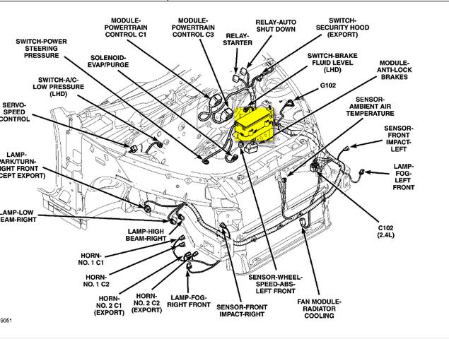 Pt Cruiser Engine Compartment Diagram Wiring Diagram Enter Enter Lechicchedimammavale It