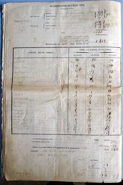 Recensement Aullène et Monacia 1856