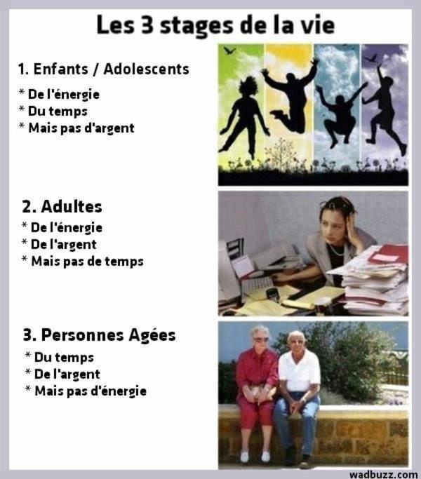 Etapy życia - słownictwo - Francuski przy kawie
