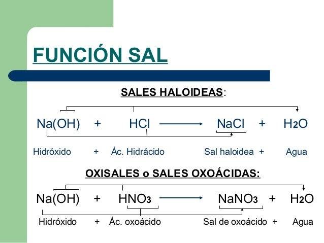 Química Inorgánica: Oxisales