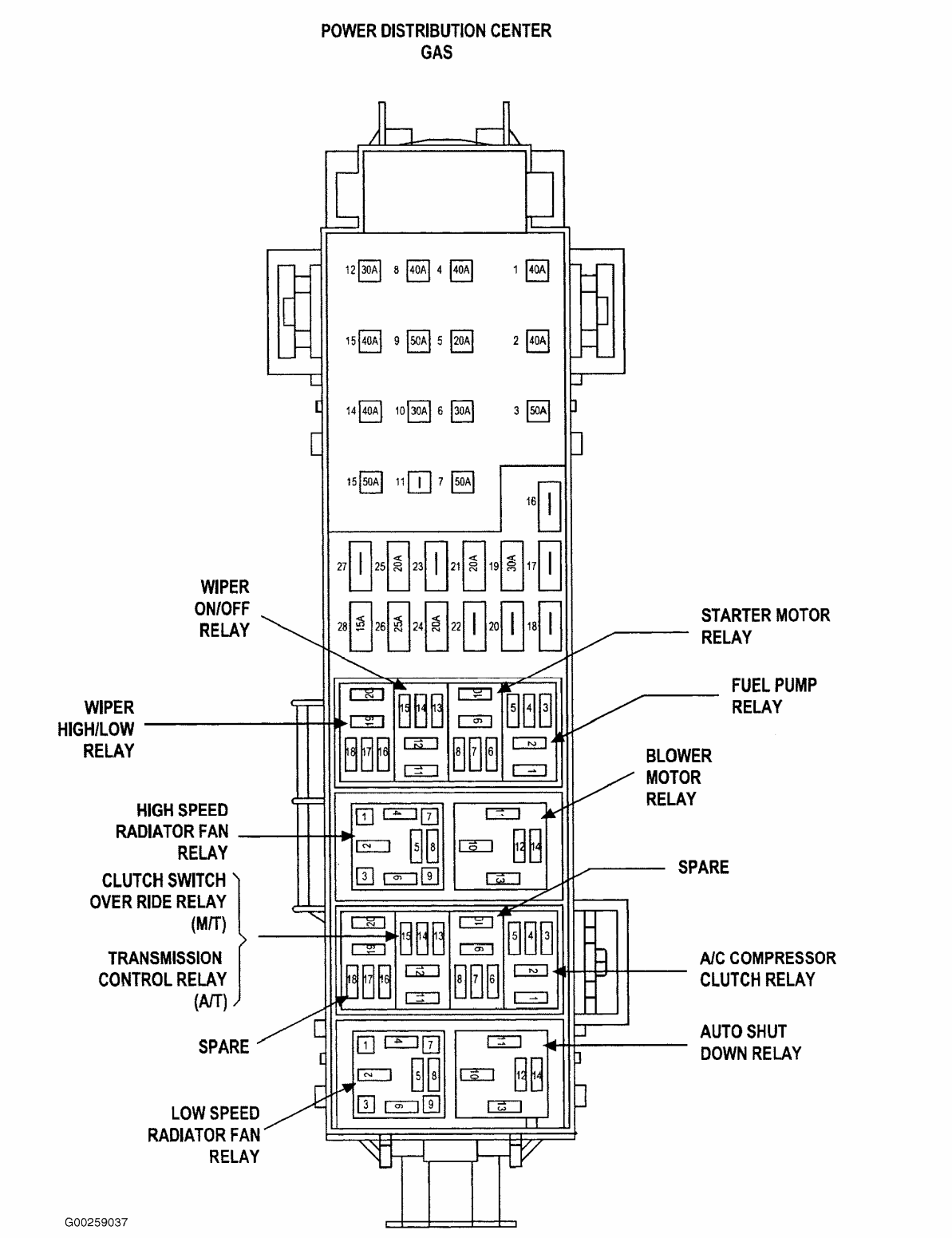 1995 gmc sierra fuse diagram