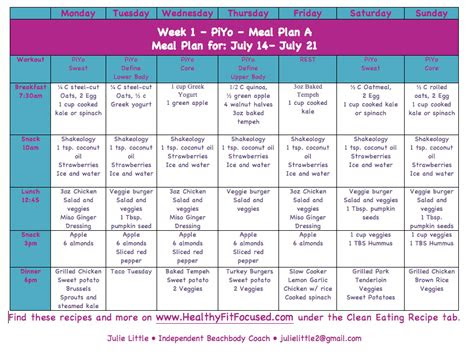 healthy fit  focused piyo week  update womens