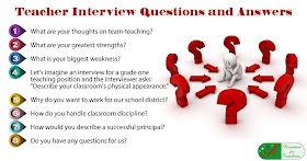 Interview Questions, Every Teacher Must Be Able to Answer