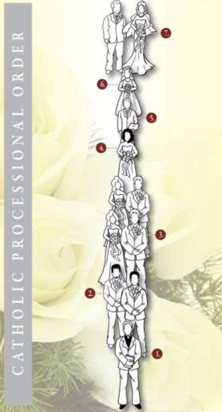 ideas  wedding processional order  pinterest
