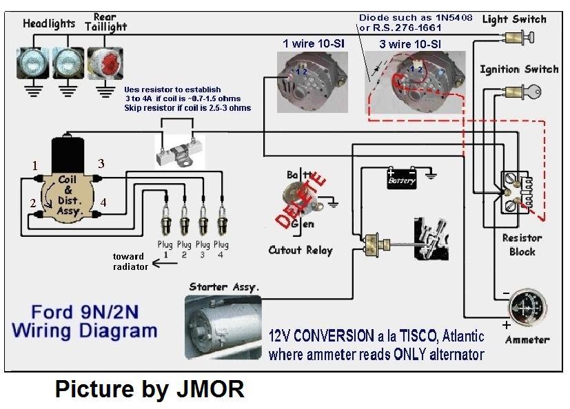 diagram] 1952 harry ferguson tractor wiring diagram full version hd quality wiring  diagram - wiringtheiot.cabinet-amincissement.fr  wiring diagram books