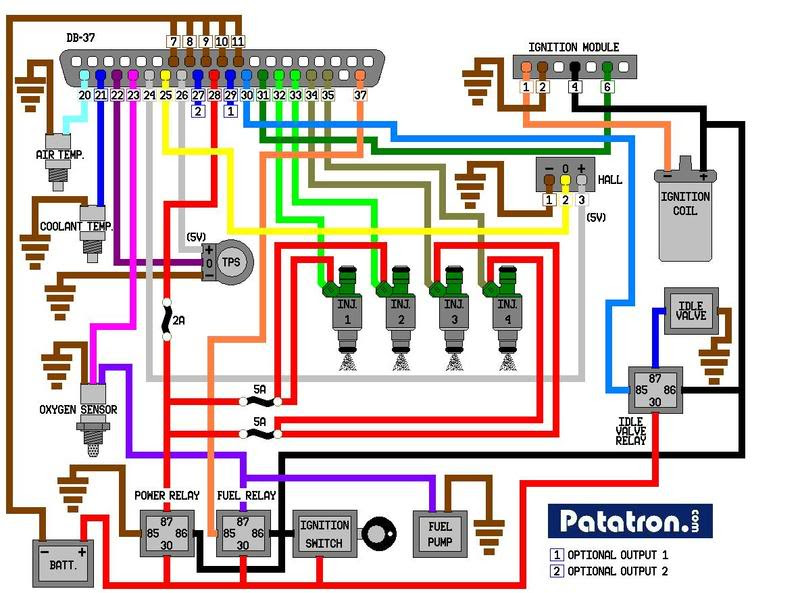 2002 Vw Cabrio Wiring Diagram Wiring Diagrams Cow Manage A Cow Manage A Alcuoredeldiabete It