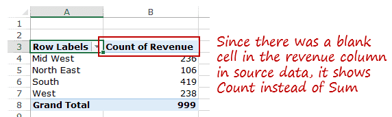 Preparing Source Data For Pivot Table - Count instead of Sum