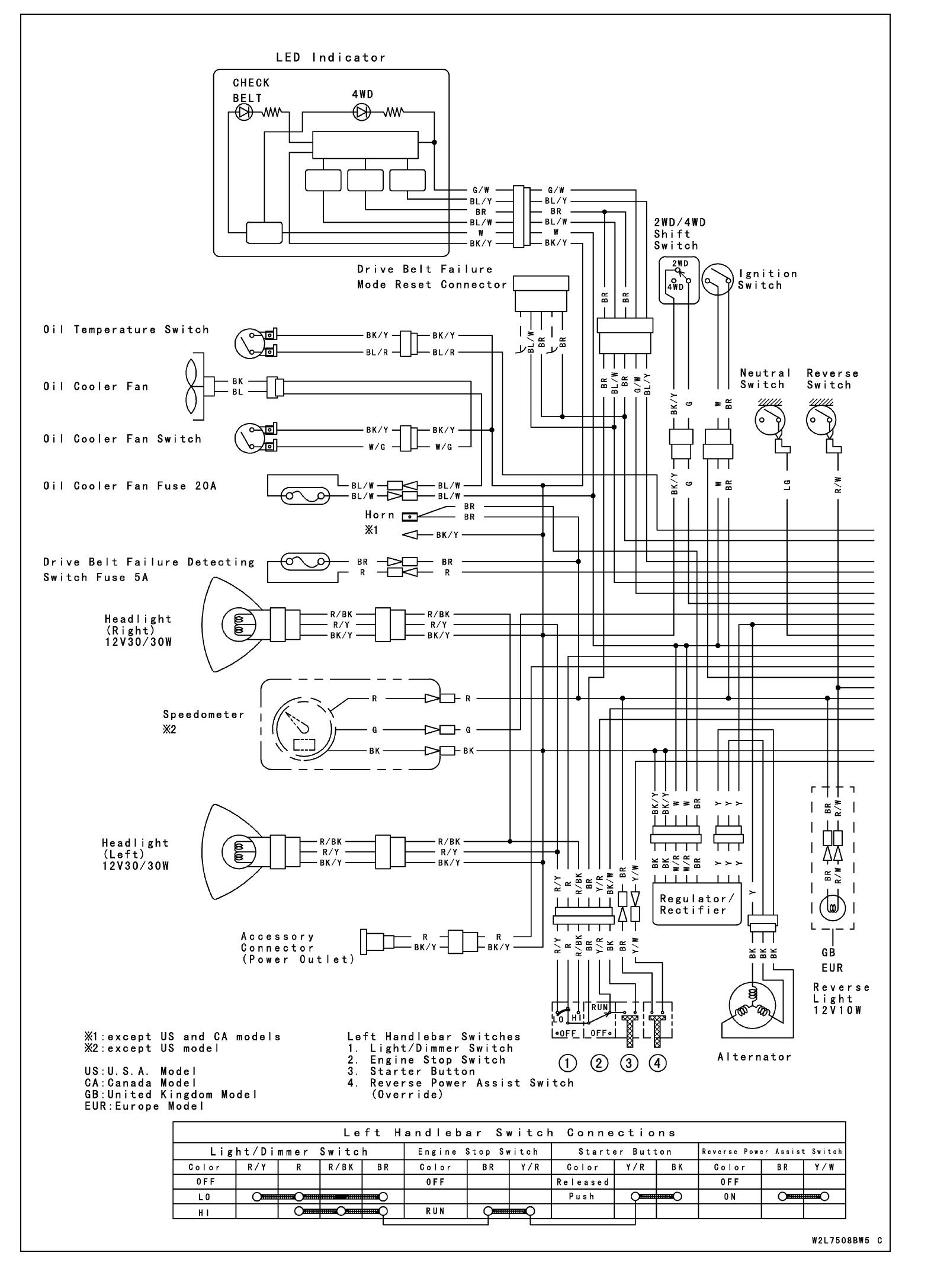 2002 Kawasaki Bayou 220 Wiring Diagram from lh6.googleusercontent.com
