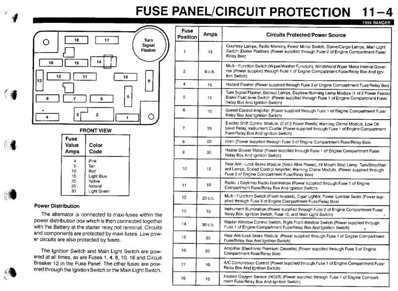 fuse box guide 1995 ford aerostar van - wiring diagram please-note-b -  please-note-b.agriturismoduemadonne.it  agriturismoduemadonne.it