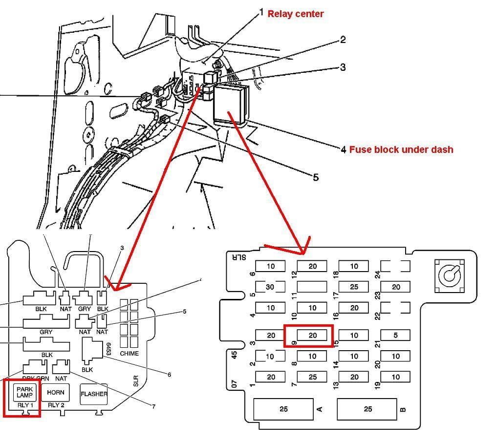1997 Chevrolet Express 3500 Fuse Diagram Wiring Diagram Quota B Quota B Cfcarsnoleggio It