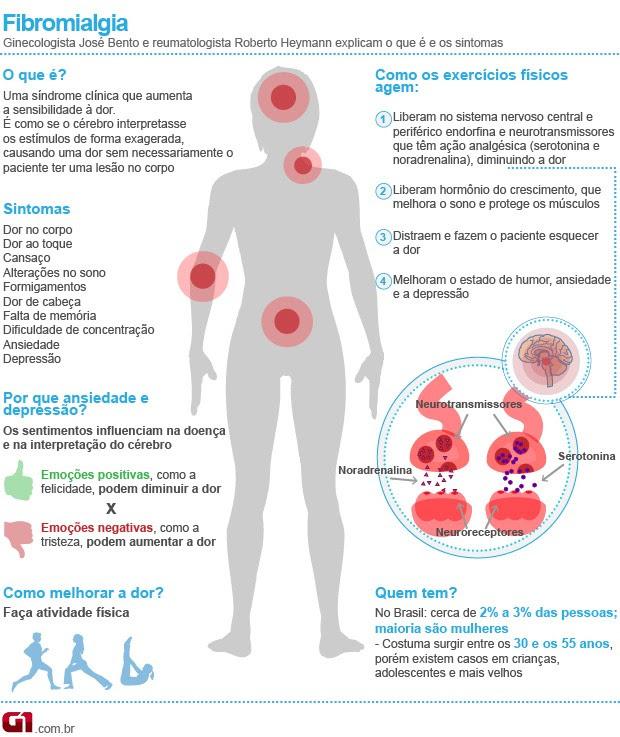 fibromialgia (1)
