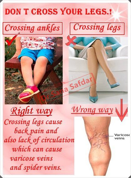 crossing legs , back pain, posture,health tips,healthy living,