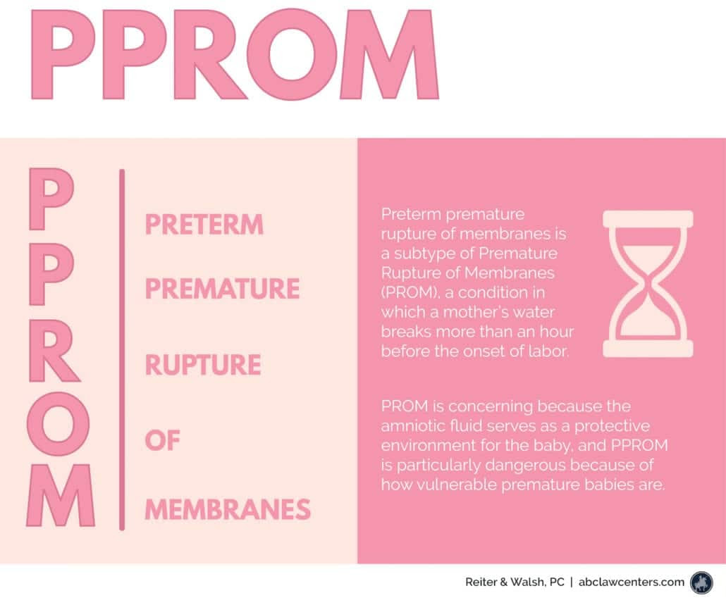What is PPROM and how should it be managed? | Birth Injury ...