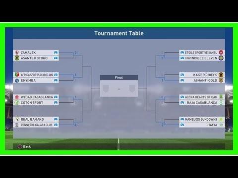 Die-aksu: Champions League Knockout Table 2020