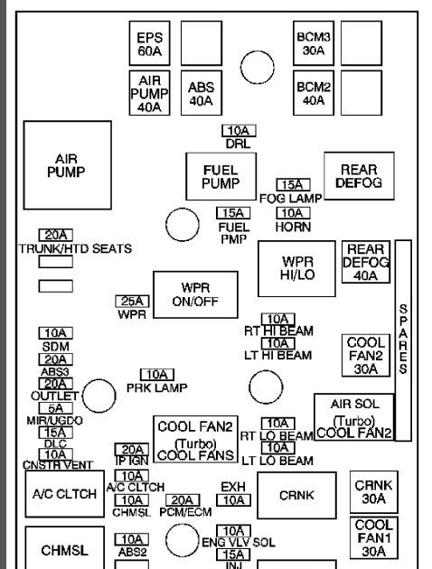 2010 Chevrolet Cobalt Fuse Box Diagram - Wiring Diagrams