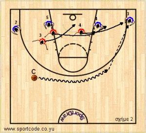 3players_zone23_drill_02a.jpg