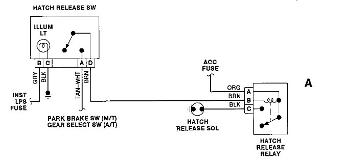 Diagram 1968 Camaro Rs Engine Bay Diagram Full Version Hd Quality Bay Diagram Tonyhawkunderground2xbox Anthony Julien Fr
