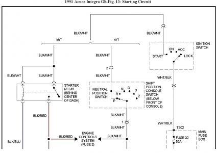 scematic diagram panel acura integra ignition wiring diagram