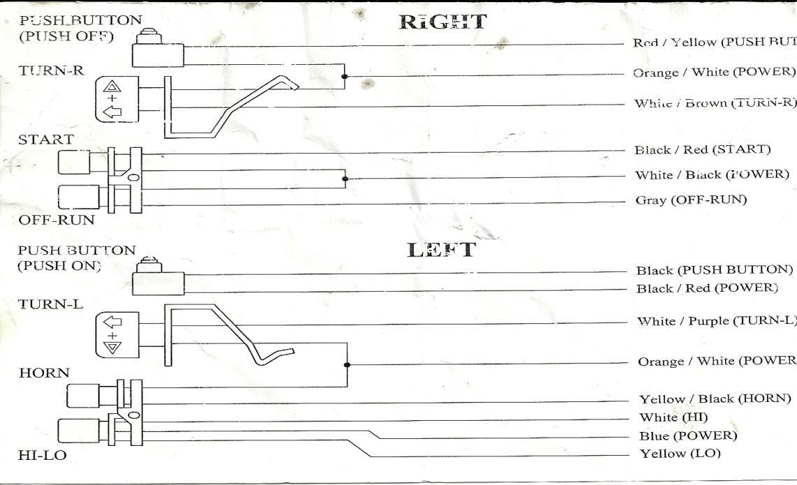 Diagram 2000 Harley Davidson Fatboy Wiring Diagram Full Version Hd Quality Wiring Diagram Skematik110isi Gsdportotorres It