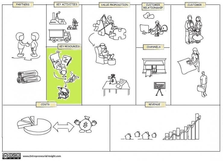Contoh Business Plan Bisnis Online - Contoh Kono