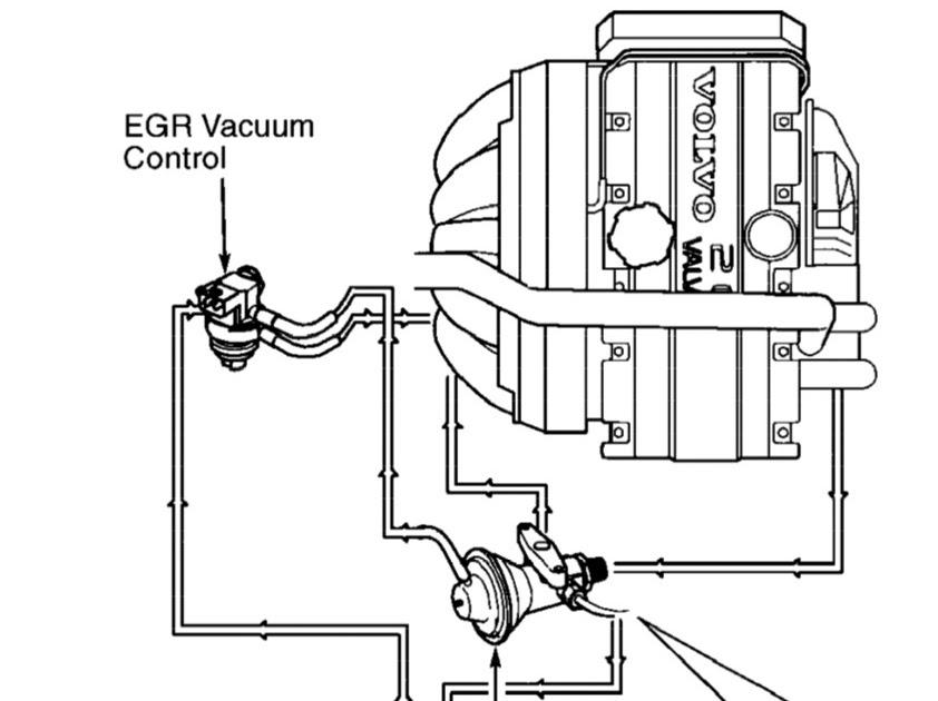 Wiring Diagram  31 Volvo S70 Vacuum Hose Diagram