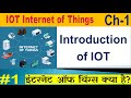 IOT internet of Things | full information of IOT | O level IOT introduction...
