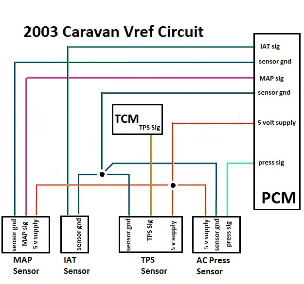 2006 Dodge Caravan Wiring Diagram Wiring Diagram