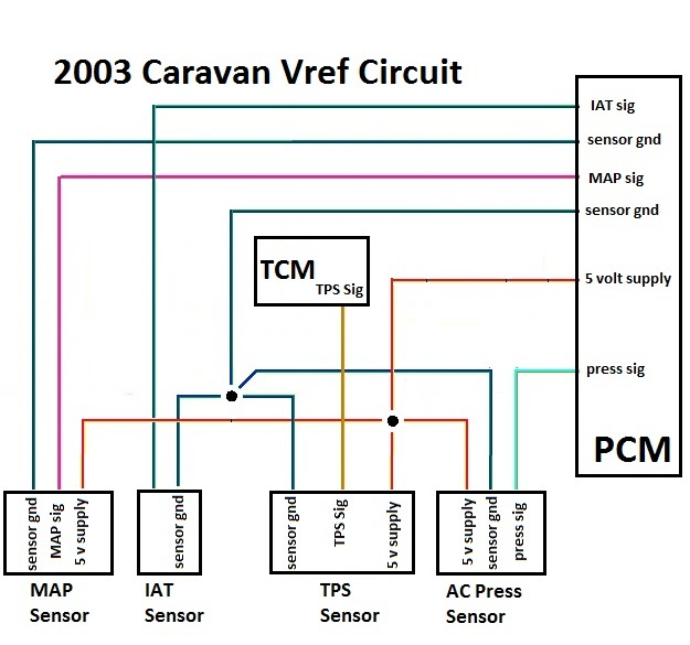34 2003 Dodge Caravan Wiring Diagram - Wiring Diagram Database