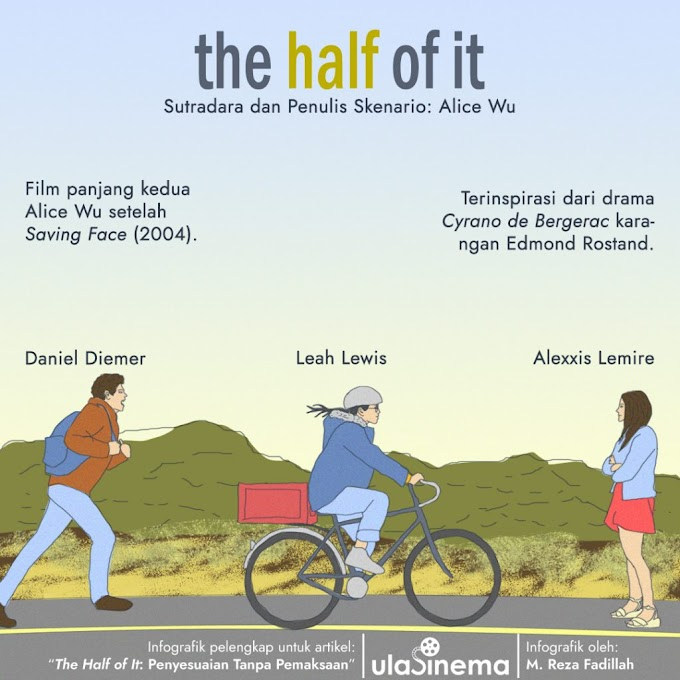 Review Film The Half of It (2020): Penyesuaian Tanpa Pemaksaan oleh - sukamovie.uno