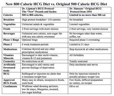 Detox diets, Snacks ideas and To lose weight on Pinterest